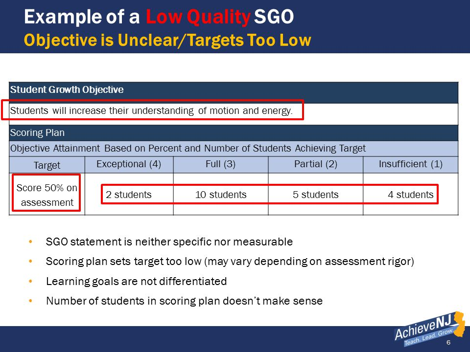 7 Example of a High Quality SGO Specific and Measurable Objective/Differentiated Targets Student Growth Objective At least 70% (45/65) of my students will attain a score as described in the scoring plan and set according to their preparedness level.