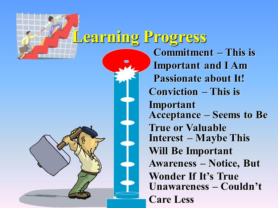 Learning Progress Unawareness – Couldn't Care Less Awareness – Notice, But Wonder If It's True Interest – Maybe This Will Be Important Acceptance – Seems to Be True or Valuable Conviction – This is Important Commitment – This is Important and I Am Passionate about It!