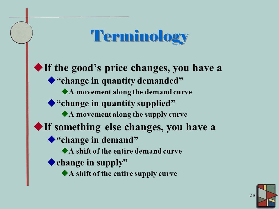 28 Terminology  If the good's price changes, you have a  change in quantity demanded  A movement along the demand curve  change in quantity supplied  A movement along the supply curve  If something else changes, you have a  change in demand  A shift of the entire demand curve  change in supply  A shift of the entire supply curve