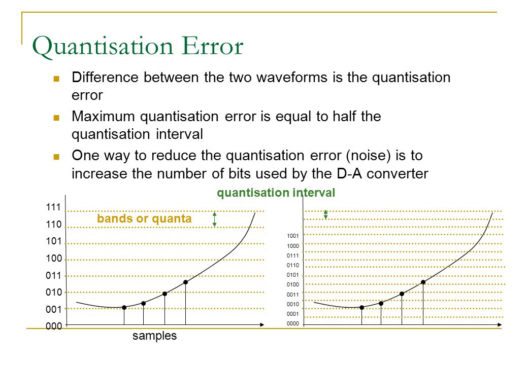 Quantisation Error Difference between the two waveforms is the quantisation error Maximum quantisation error is equal to half the quantisation interva