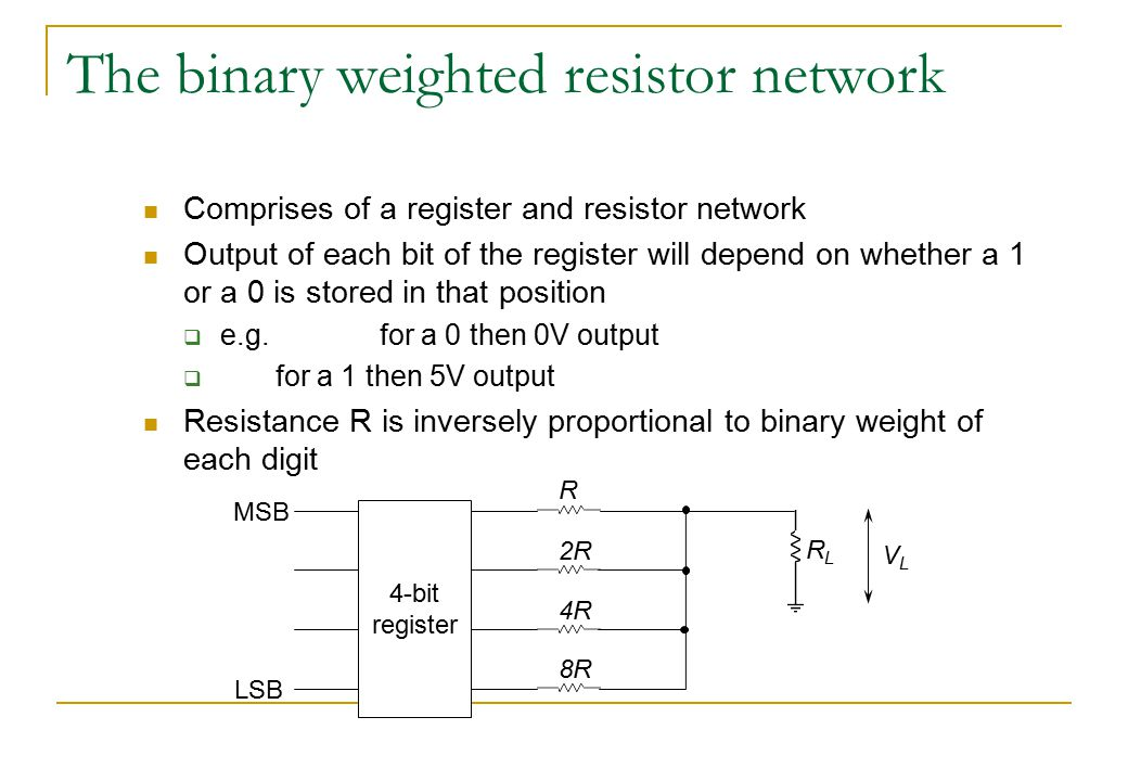 The binary weighted resistor network Comprises of a register and resistor network Output of each bit of the register will depend on whether a 1 or a 0
