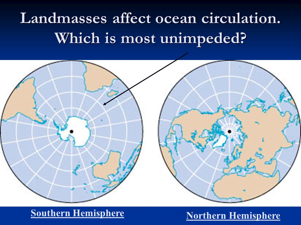 Patterns of Circulation in the ocean Caused largely by winds and partly the coriolis effect.
