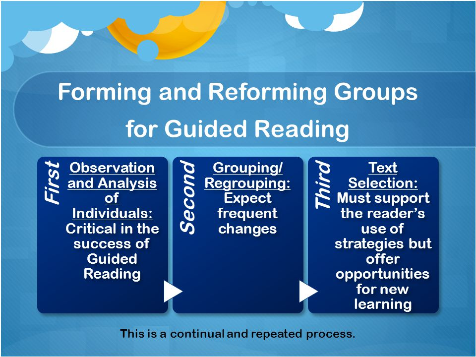 Forming and Reforming Groups for Guided Reading First Observation and Analysis of Individuals: Critical in the success of Guided Reading Second Grouping/ Regrouping: Expect frequent changes Third Text Selection: Must support the reader's use of strategies but offer opportunities for new learning This is a continual and repeated process.