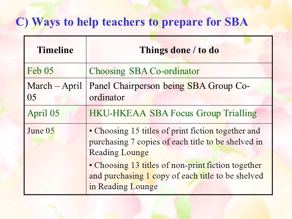C) Ways to help teachers to prepare for SBA TimelineThings done / to do July 05 SBA Co-ordinator attending training workshops September 05 A common free period per cycle for F.4 teachers for co-lesson planning, professional sharing and overflow, etc.