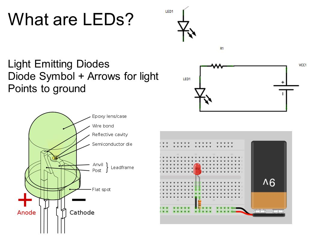 What are LEDs? Light Emitting Diodes Diode Symbol + Arrows for light Points to ground