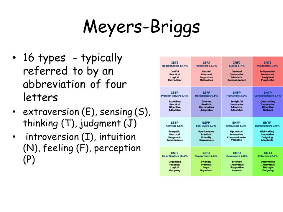 Meyers-Briggs 16 types - typically referred to by an abbreviation of four letters extraversion (E), sensing (S), thinking (T), judgment (J) introversi