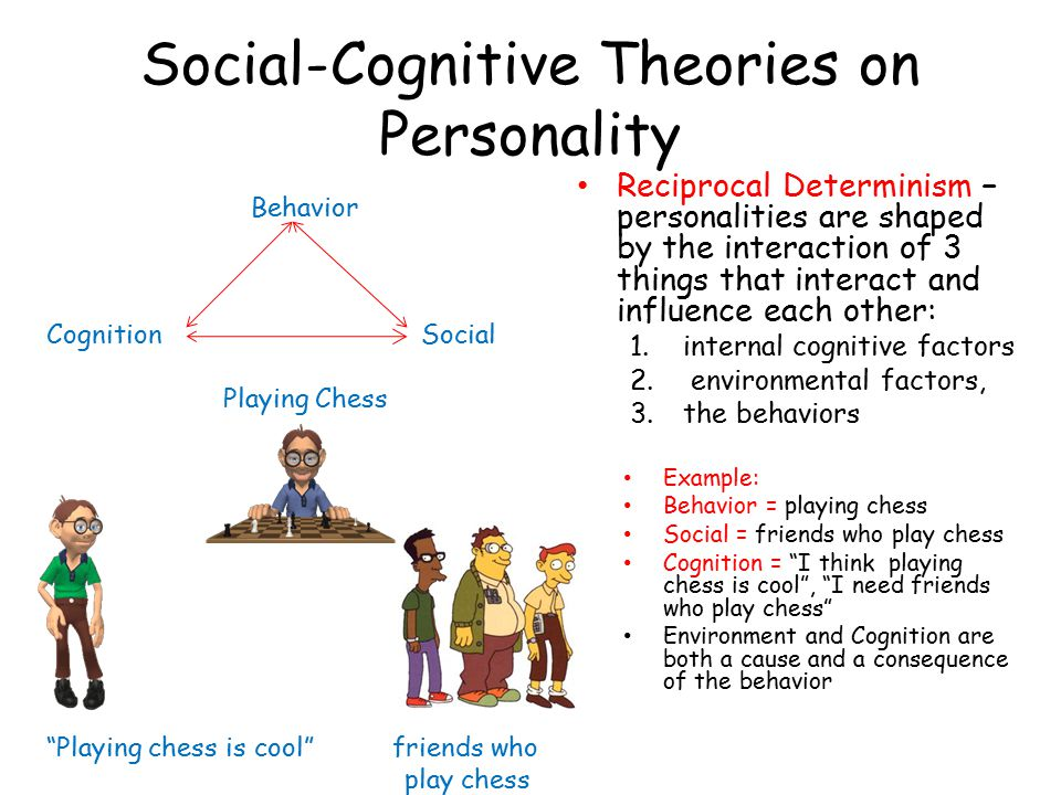 Social-Cognitive Theories on Personality Reciprocal Determinism – personalities are shaped by the interaction of 3 things that interact and influence