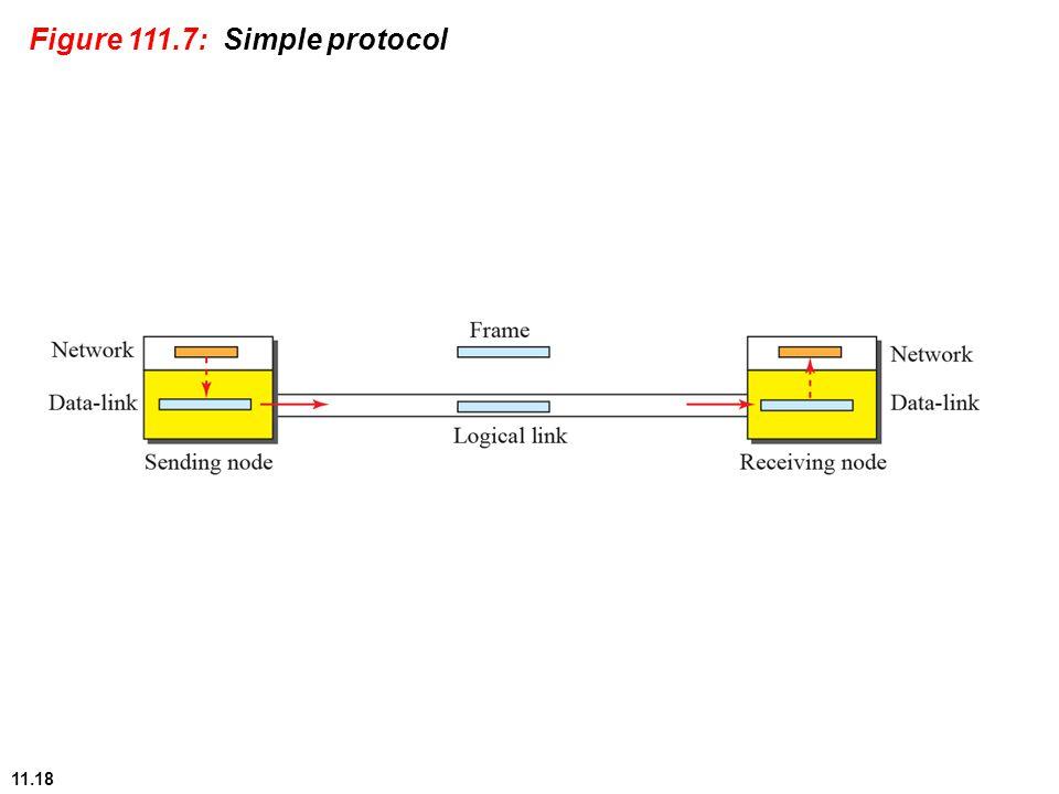 11.18 Figure 111.7: Simple protocol
