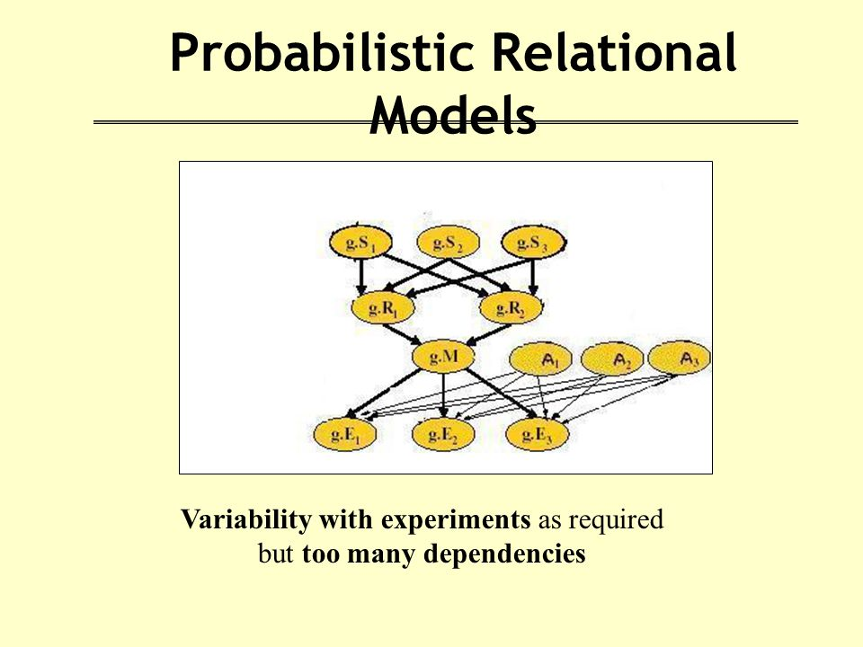 Probabilistic Relational Models Variability with experiments as required but too many dependencies