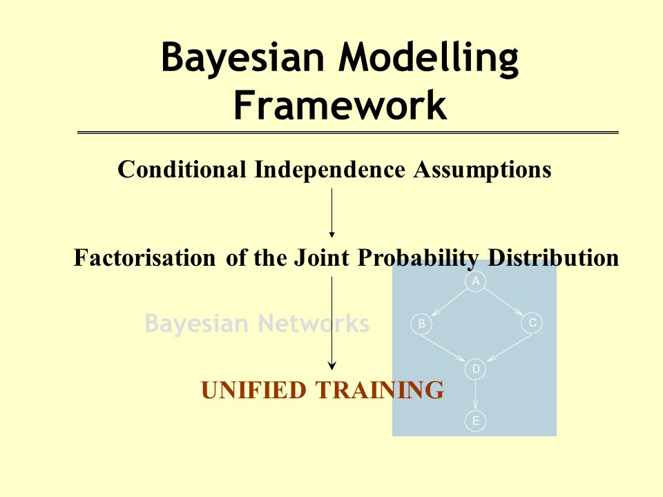 Bayesian Modelling Framework Bayesian Networks Conditional Independence Assumptions Factorisation of the Joint Probability Distribution UNIFIED TRAINING