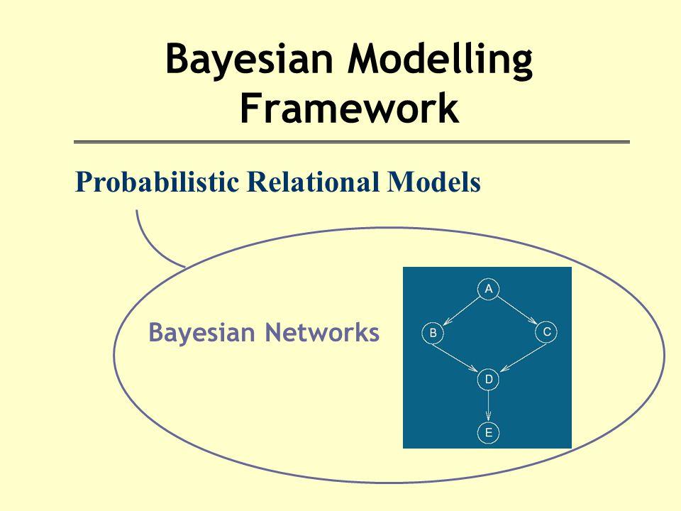 Bayesian Modelling Framework Bayesian Networks Probabilistic Relational Models