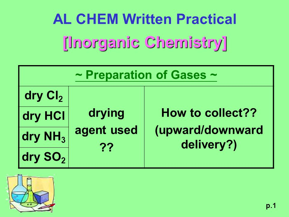 AL CHEM Written Practical [Inorganic Chemistry] p.1 ~ Preparation of Gases ~ dry Cl 2 drying agent used ?? How to collect?? (upward/downward delivery?
