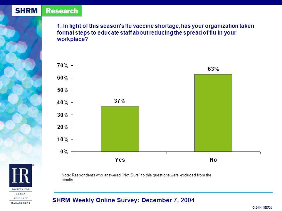 © 2004 SHRM SHRM Weekly Online Survey: December 7, 2004 1.