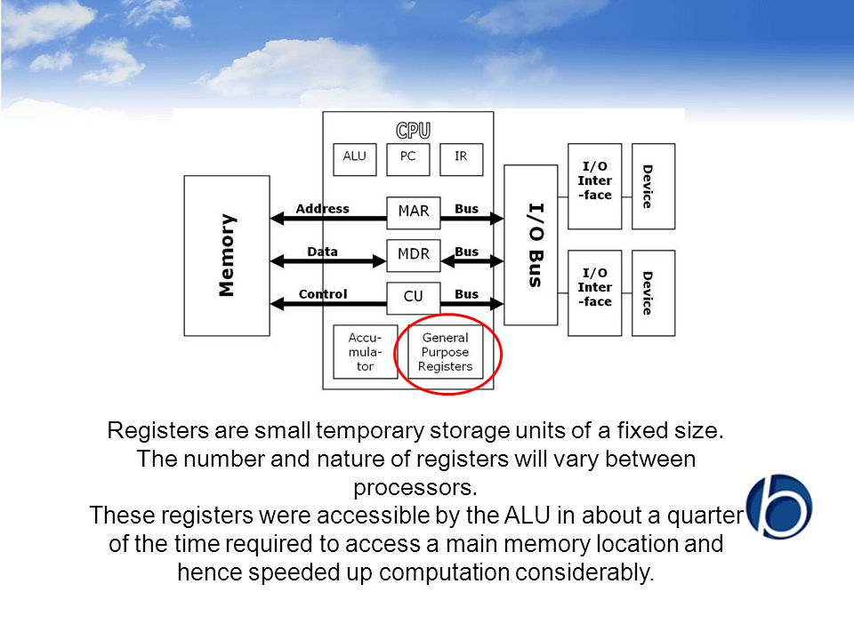 Registers are small temporary storage units of a fixed size. The number and nature of registers will vary between processors. These registers were acc