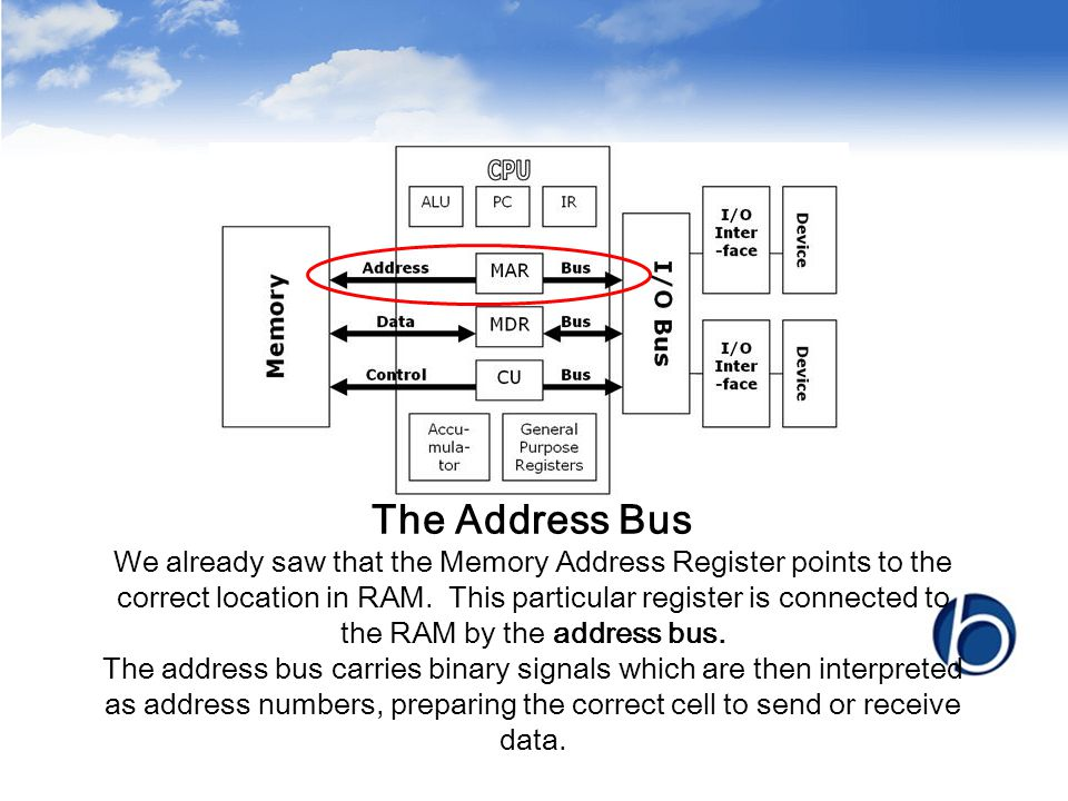 The Address Bus We already saw that the Memory Address Register points to the correct location in RAM. This particular register is connected to the RA