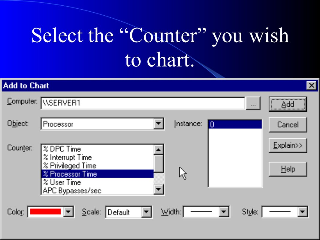 Select the Counter you wish to chart.