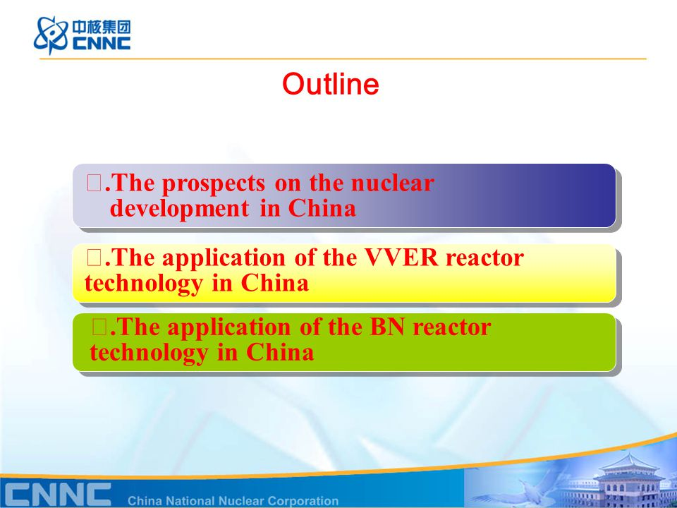 Ⅰ.The prospects on the nuclear development in China Outline Ⅱ.The application of the VVER reactor technology in China Ⅲ.The application of the BN reactor technology in China