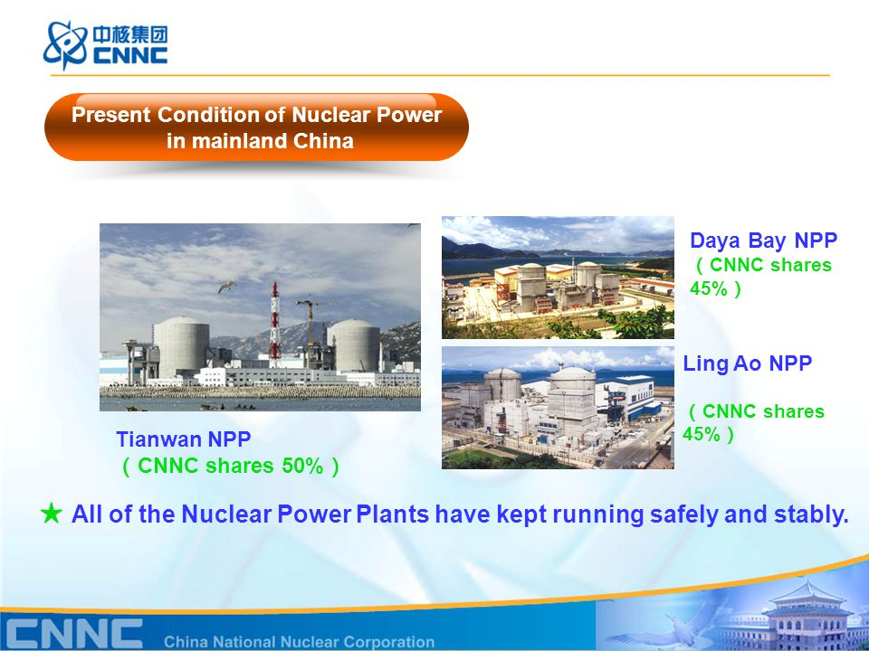 ★ All of the Nuclear Power Plants have kept running safely and stably.