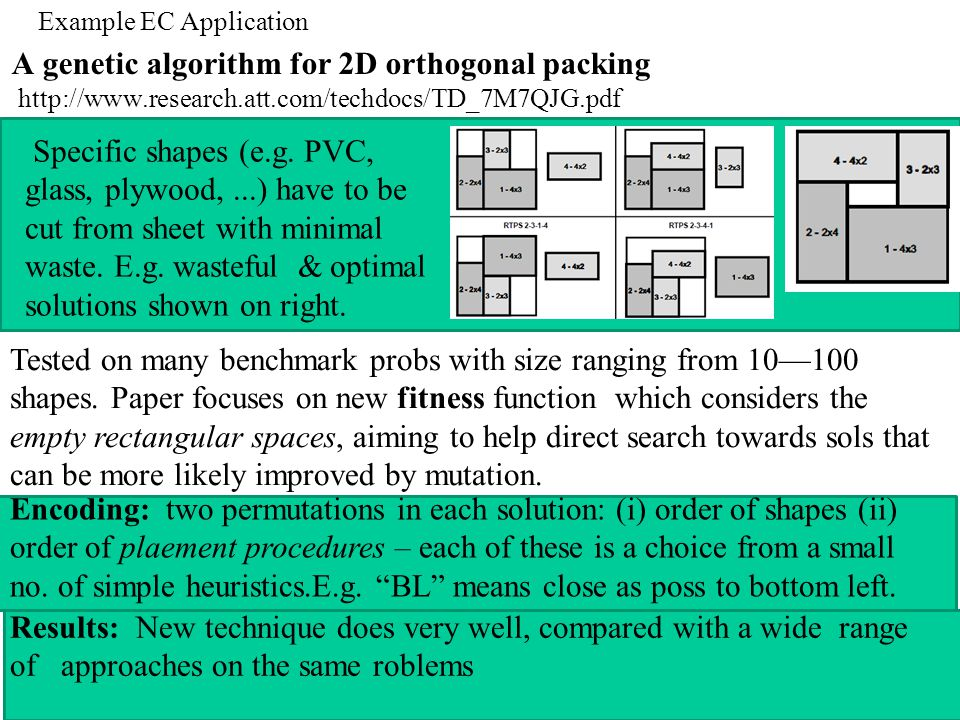 A genetic algorithm for 2D orthogonal packing http://www.research.att.com/techdocs/TD_7M7QJG.pdf Example EC Application Specific shapes (e.g. PVC, gla
