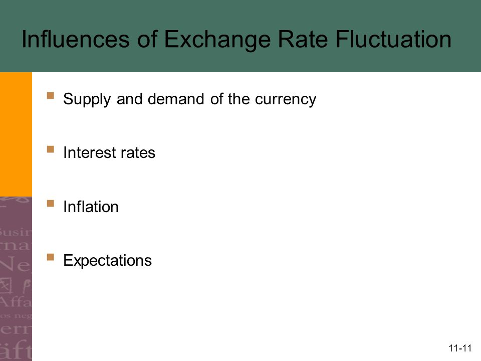 11-11 Influences of Exchange Rate Fluctuation  Supply and demand of the currency  Interest rates  Inflation  Expectations