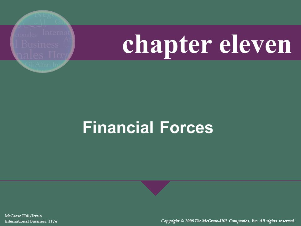 11-3 Learning Objectives  Realize that money is made and lost in the foreign exchange markets  Understand foreign exchange quotations, including cross rates  Recognize currency exchange risks  Understand currency exchange controls  Understand financial forces such as tariffs, taxes, inflation and the balance of payments can affect international management
