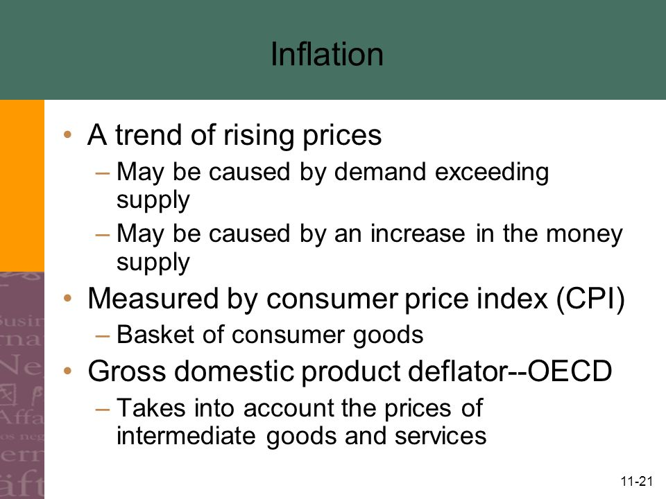 11-21 Inflation A trend of rising prices –May be caused by demand exceeding supply –May be caused by an increase in the money supply Measured by consumer price index (CPI) –Basket of consumer goods Gross domestic product deflator--OECD –Takes into account the prices of intermediate goods and services