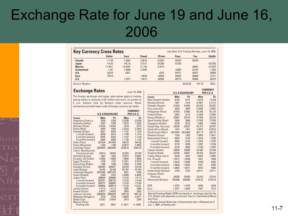 11-7 Exchange Rate for June 19 and June 16, 2006