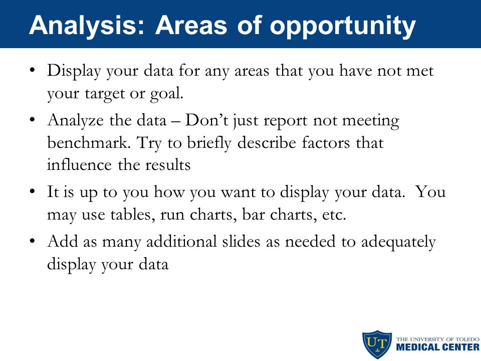 Analysis: Areas of opportunity Display your data for any areas that you have not met your target or goal.