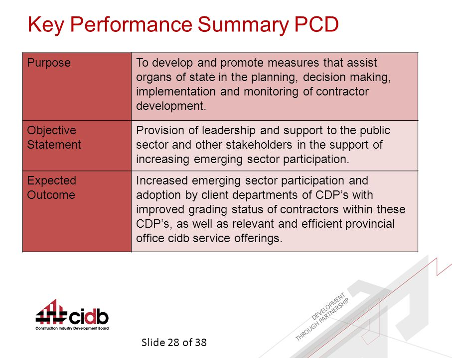 Slide 28 of 38 Key Performance Summary PCD PurposeTo develop and promote measures that assist organs of state in the planning, decision making, implementation and monitoring of contractor development.