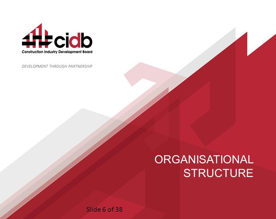 Slide 6 of 38 ORGANISATIONAL STRUCTURE