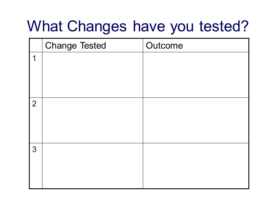 What Changes have you tested? Change TestedOutcome 1 2 3