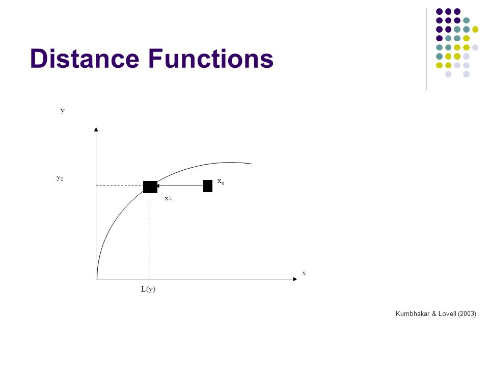 Distance Functions Deviations from 1 is technical inefficiency h(.) represents deviation  exp (-u) exp (-u) one of the component error terms.