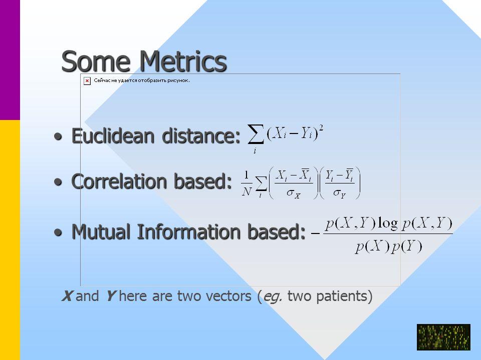 Some Metrics Euclidean distance:Euclidean distance: Correlation based:Correlation based: Mutual Information based:Mutual Information based: X and Y here are two vectors (eg.