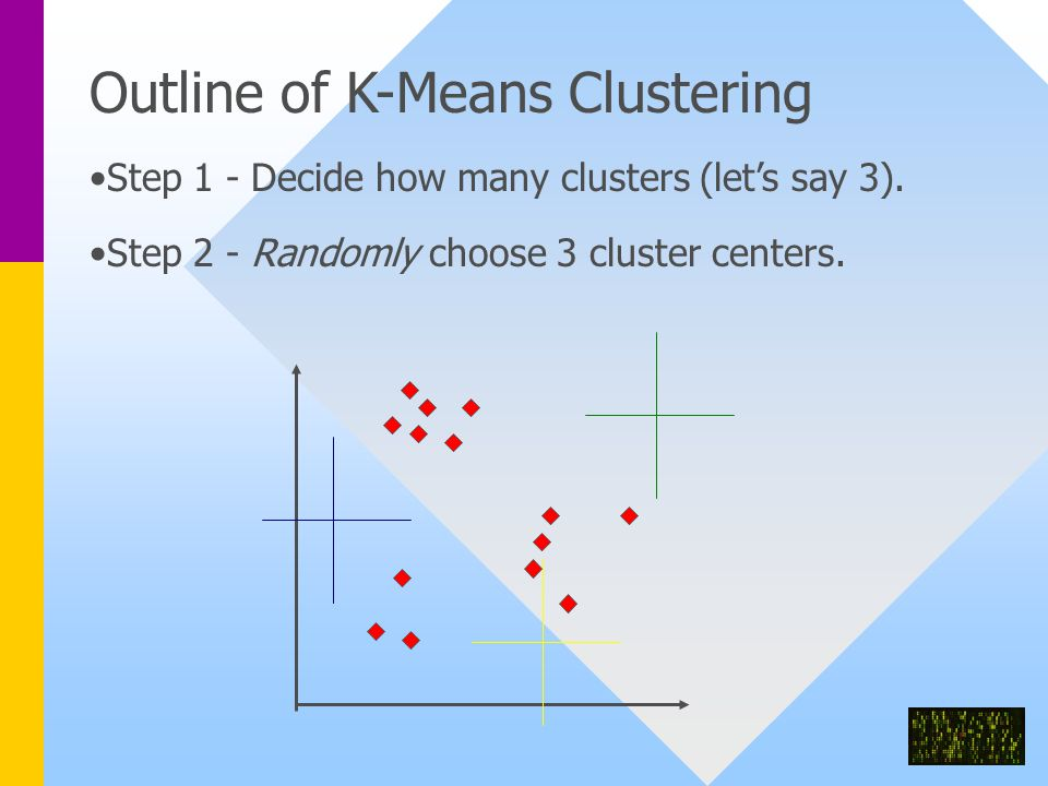 Outline of K-Means Clustering Step 1 - Decide how many clusters (let's say 3).
