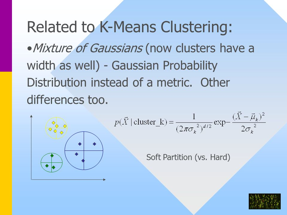Related to K-Means Clustering: Mixture of Gaussians (now clusters have a width as well) - Gaussian Probability Distribution instead of a metric.