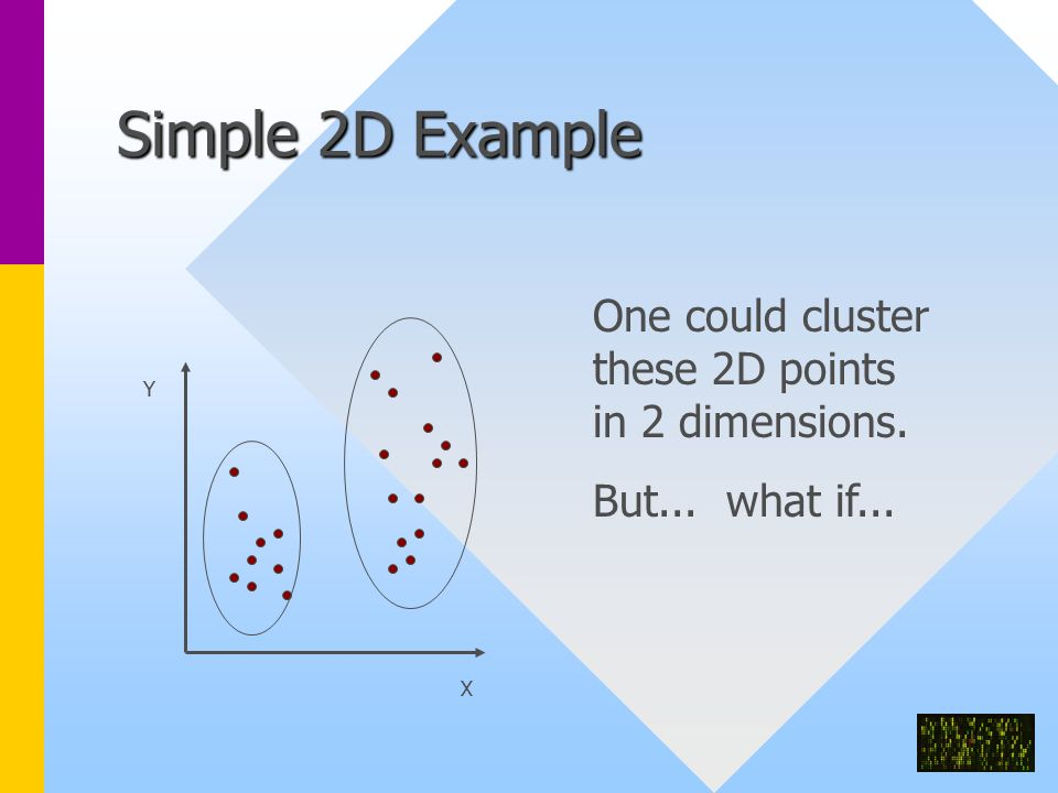Simple 2D Example X Y One could cluster these 2D points in 2 dimensions. But... what if...