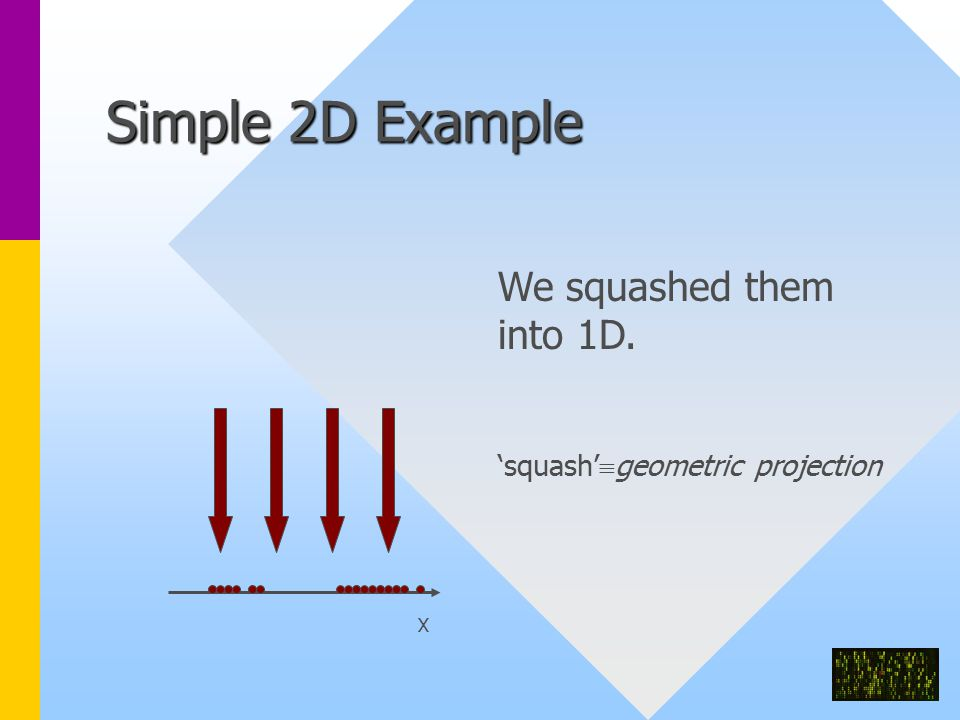 Simple 2D Example X We squashed them into 1D. 'squash'  geometric projection