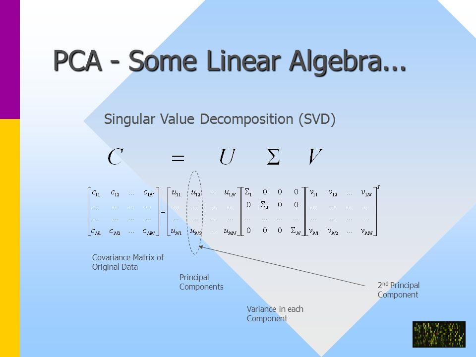 PCA - Some Linear Algebra...