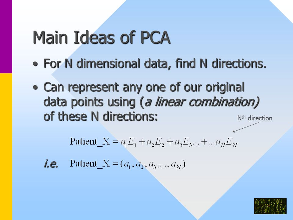 Main Ideas of PCA For N dimensional data, find N directions.For N dimensional data, find N directions.