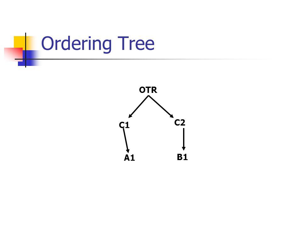 Ordering Tree OTR C1 C2 A1 B1