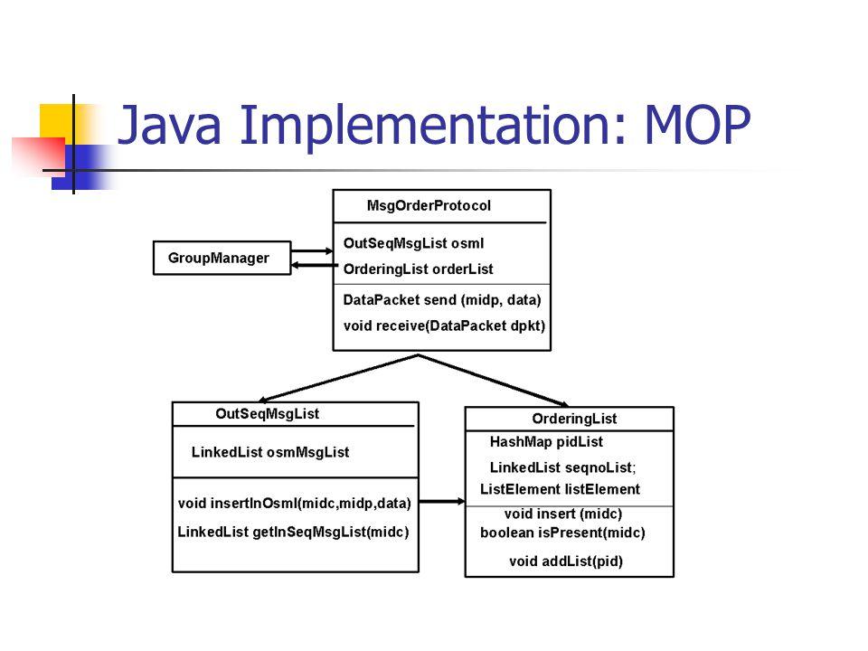Java Implementation: MOP