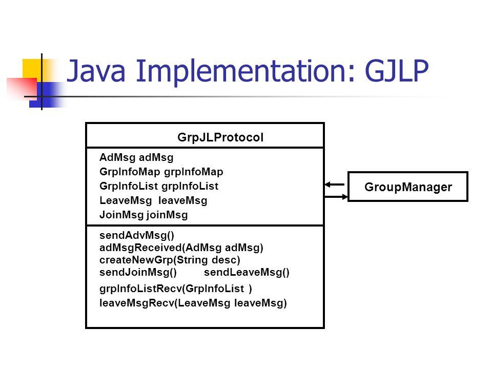 Java Implementation: GJLP GrpJLProtocol AdMsg adMsg GrpInfoMap grpInfoMap GrpInfoList grpInfoList sendAdvMsg() adMsgReceived(AdMsg adMsg) createNewGrp(String desc) sendJoinMsg() sendLeaveMsg() grpInfoListRecv(GrpInfoList ) LeaveMsg leaveMsg JoinMsg joinMsg leaveMsgRecv(LeaveMsg leaveMsg) GroupManager