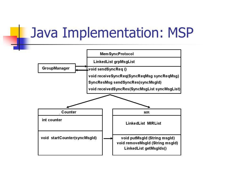 Java Implementation: MSP