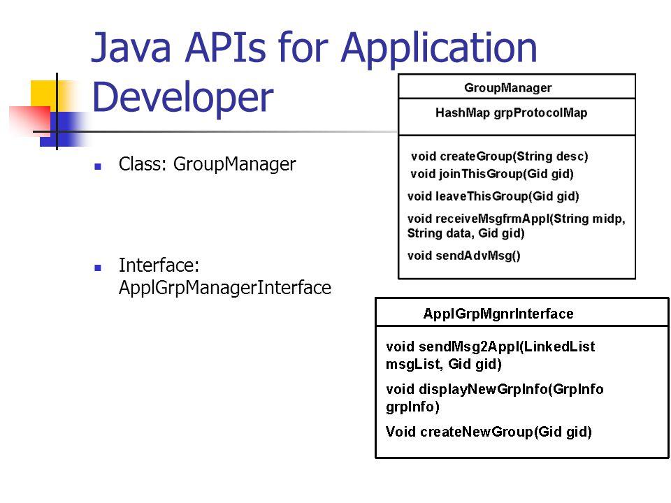 Java APIs for Application Developer Class: GroupManager Interface: ApplGrpManagerInterface