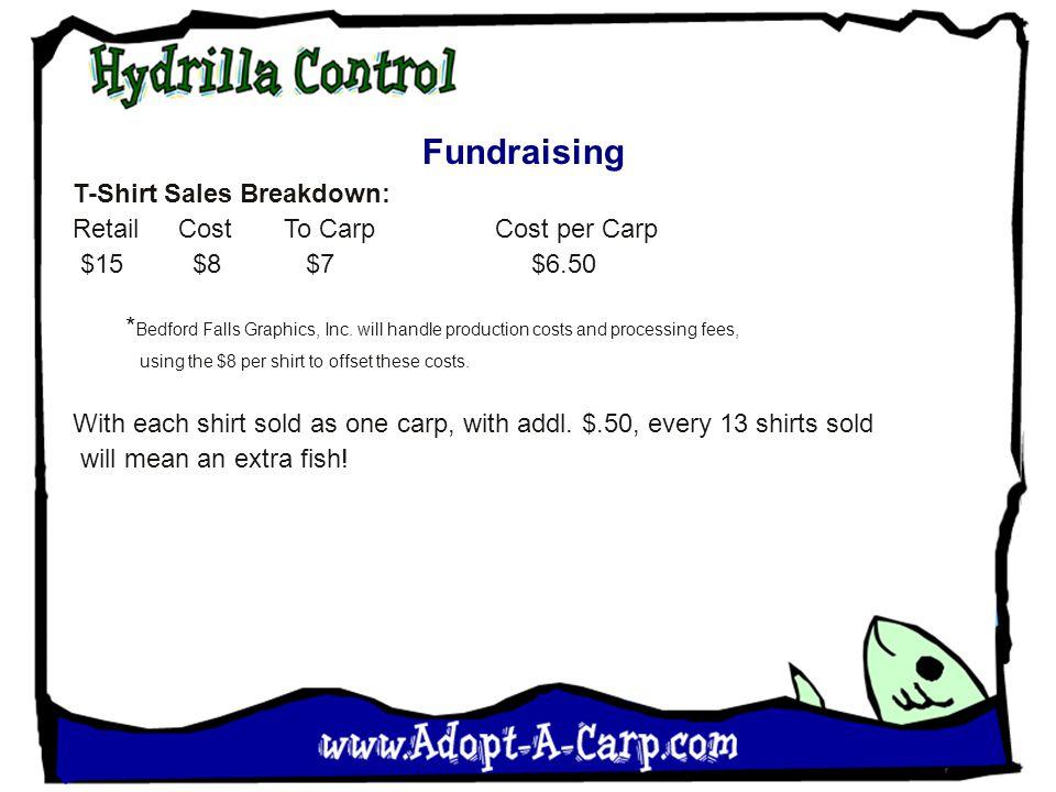 Fundraising T-Shirt Sales Breakdown: RetailCostTo CarpCost per Carp $15 $8 $7 $6.50 * Bedford Falls Graphics, Inc.