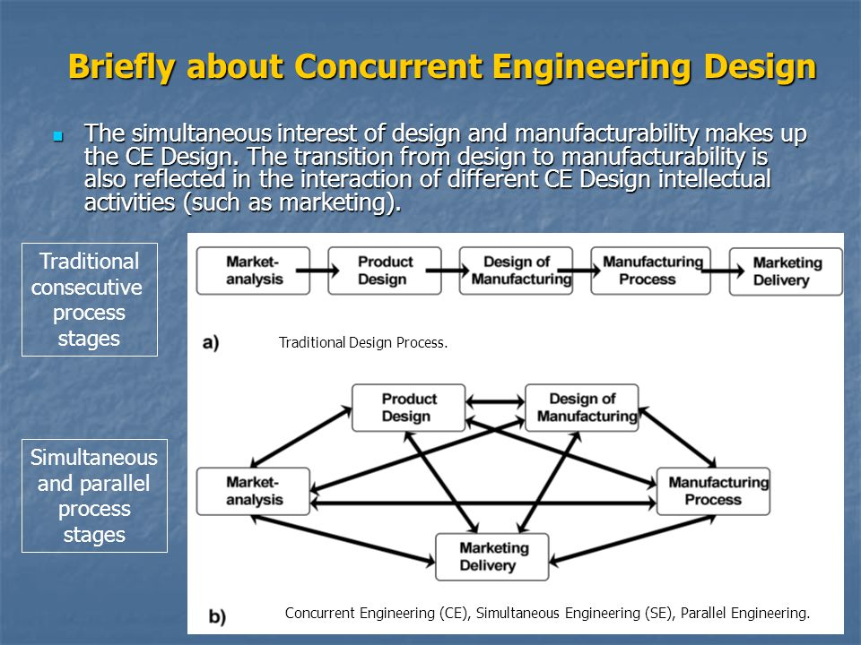 Briefly about Cross-Technological Approaches The design engineer meets different areas of science, different human views, various industrial and technical goals and many environmental opinions.