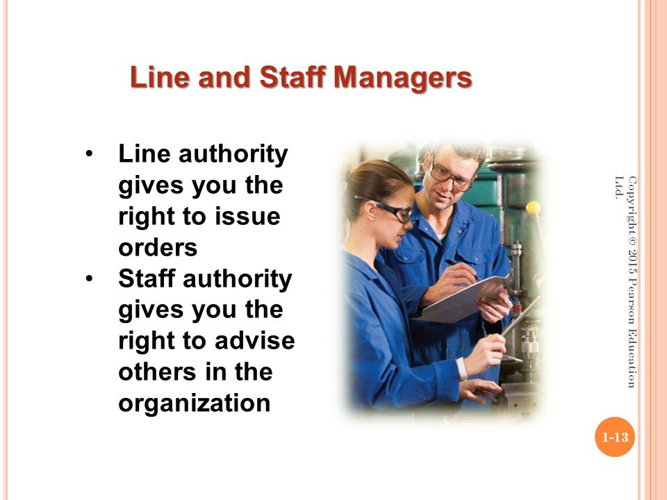 Copyright © 2015 Pearson Education Ltd. 1-13 Line and Staff Managers Line authority gives you the right to issue orders Staff authority gives you the