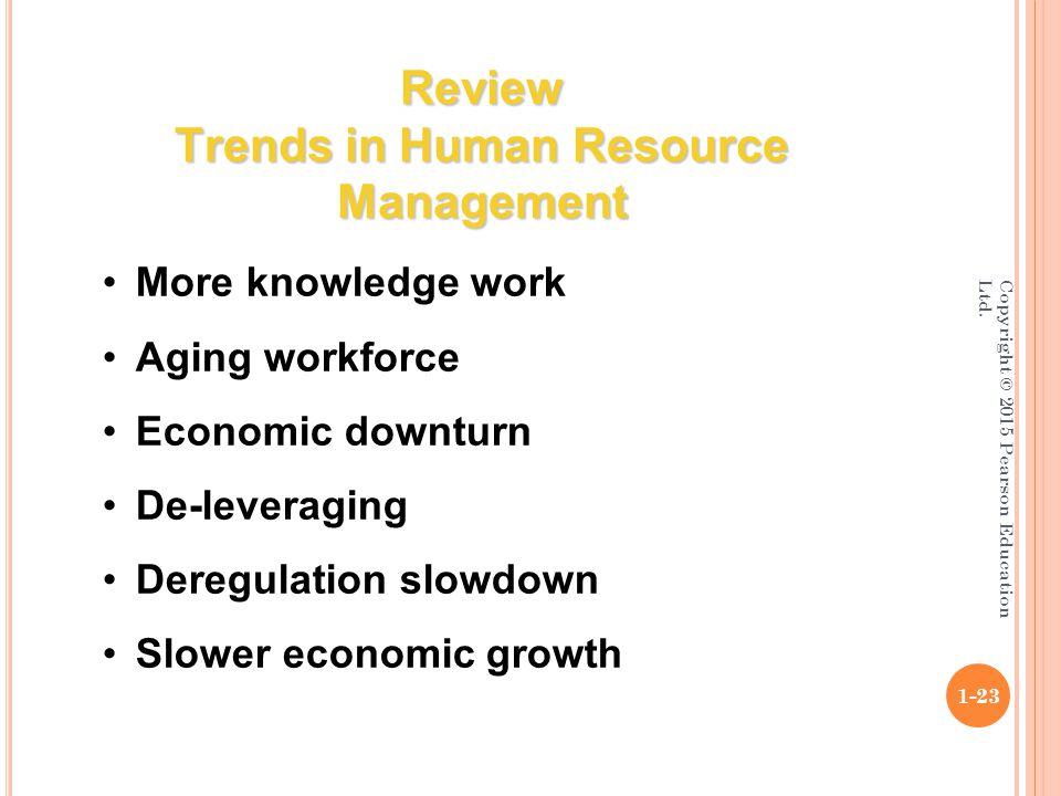 Copyright © 2015 Pearson Education Ltd. 1-23 More knowledge work Aging workforce Economic downturn De-leveraging Deregulation slowdown Slower economic