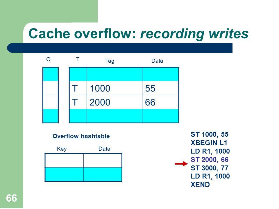 66 Cache overflow: recording writes 551000T 662000T OT TagData Overflow hashtable Key ST 1000, 55 XBEGIN L1 LD R1, 1000 ST 2000, 66 ST 3000, 77 LD R1, 1000 XEND Data