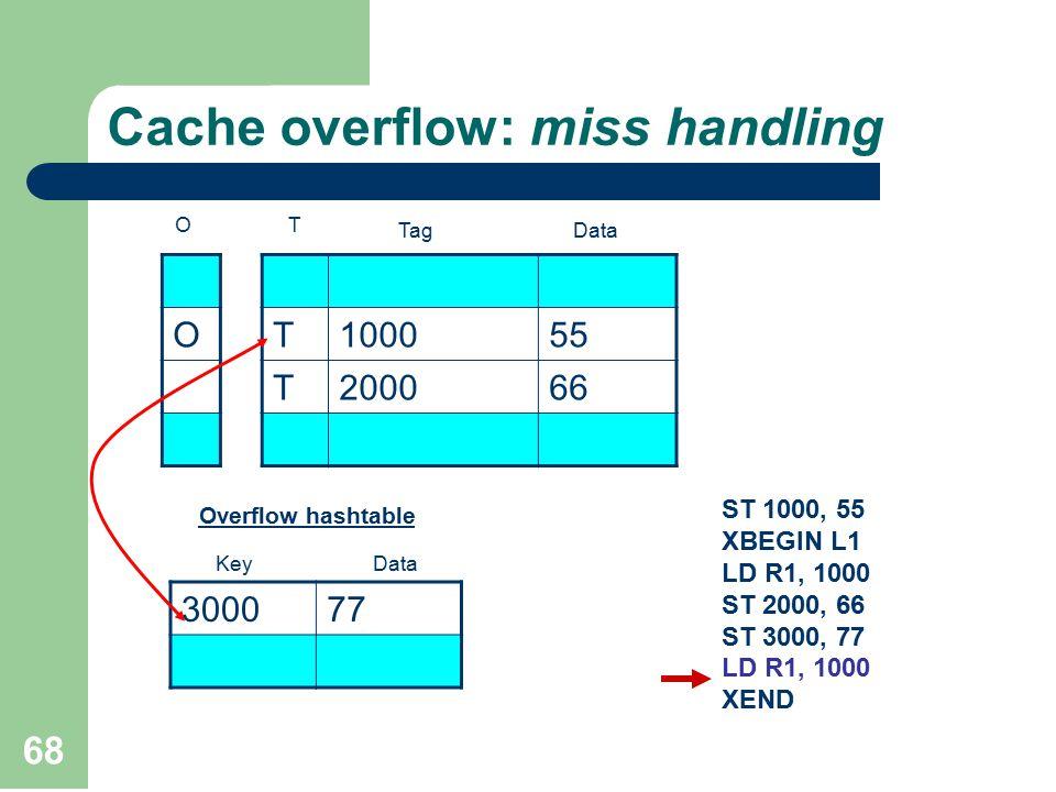 68 Cache overflow: miss handling 551000T 662000T O 773000 OT TagData Overflow hashtable Key ST 1000, 55 XBEGIN L1 LD R1, 1000 ST 2000, 66 ST 3000, 77 LD R1, 1000 XEND Data